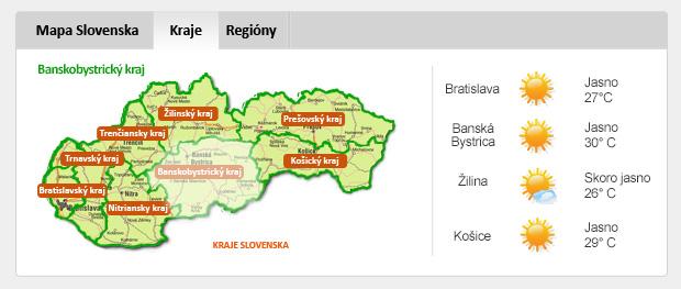 KRAJE SLOVENSKA - Banskobystrický kraj