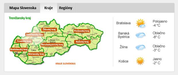 KRAJE SLOVENSKA - Trenčiansky kraj