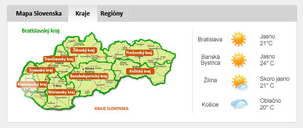 KRAJE SLOVENSKA - Bratislavský kraj